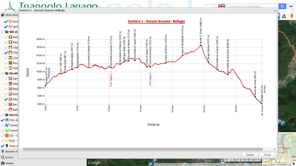 WebGIS - Profilo altimetrico